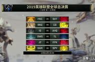 S9小组赛完整赛程公布:10月12日晚8点正式开战