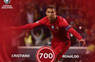 C罗解锁职业生涯700球 成现役球员第一人