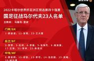 国足公布pk马代23人名单+号码:徐新落选,郑智10号艾克森11号