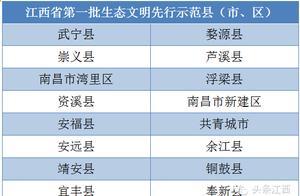 """江西新晋16位""""绿富美"""" 发力绿色崛起 示范生态文明"""