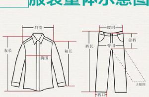 史上最全的服装尺码对照表,以后买衣服再也不用担心拿不准大小啦