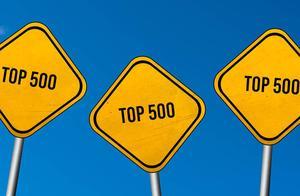 2020胡润世界500强前十名:美国8家,中国2家