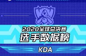S赛选手数据榜:huanfeng五项数据榜上有名