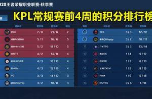 KPL赛程未过半,已5支战队难进季后赛,es、QG都有点危险