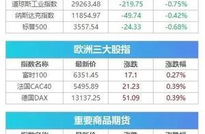 连夜行动! 上海新增2例本地确诊, 浦东机场集体核酸检测, 张文宏: 并未有连续性社区二代病例发生