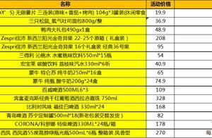 618迎爆发,苏宁最强吃货清单出炉