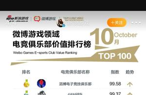 微博10月电竞俱乐部价值排行榜,4AM力压众多俱乐部排名第二