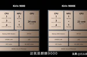 安卓最强芯片麒麟9000来了!性能很强比骁龙865快很多