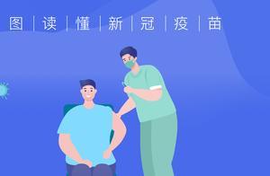 来了!中国新冠病毒疫苗全民免费!你适合接种吗?