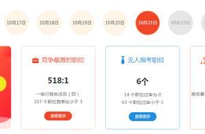 报名倒计时3天,近70万人报国家公务员,四川27403人报名