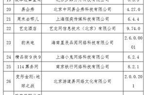 工信部下架37款侵害用户权益的App 艺龙酒店等在列