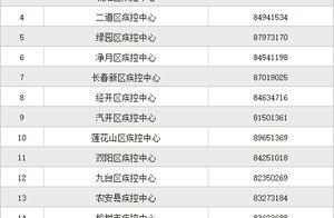 扩散!长春疾病预防控制中心紧急寻找黑龙江省绥化市望奎县返长人员密接者