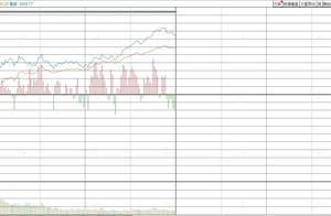 三大指数早盘集体高开,前期抱团板块集体反弹如何把握投资方向?