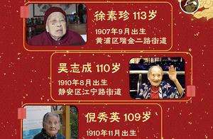 首次突破3000人,还有4对百岁伉俪!戳视频,看上海百岁寿星的长寿秘诀