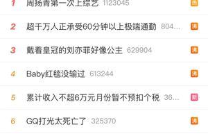 周青杨第一次上综艺,上热搜榜,直接位居榜首