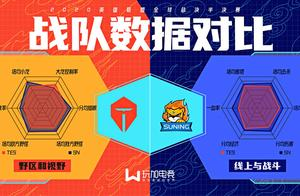 SN vs TES 又一年的半决赛内战,谁才是最终的赢家?