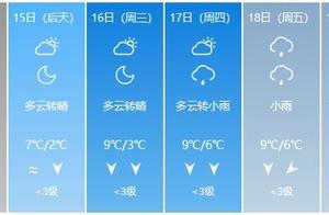 已失去从被窝爬出来的勇气 上海迎来一波大降温 跌破零度