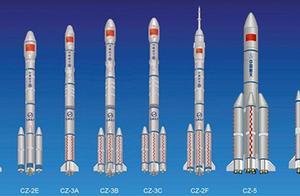 """2020年,中国航天将继续""""超级模式"""",发射次数将首度超过40余次"""