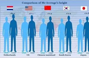 日本人和中国人,到底谁更高?我们被公知骗得好惨