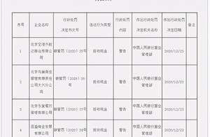 因拒收现金,北京四家公司被央行警告