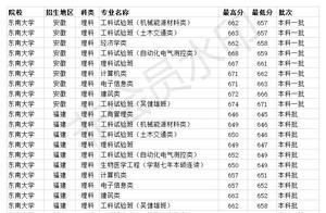 985双一流大学 东南大学2020年各省各专业录取分数线