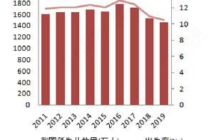 日本新生儿人数连续五年创新低,预计2020年仅84.5万人