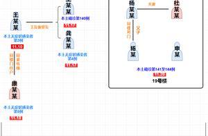 警惕!天津一涉疫小区已发现8名感染者,关系链条全梳理——