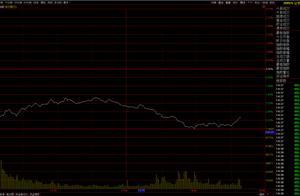 今天,券商股大跌是因什么而引起?