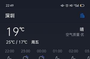 冷风吹,深圳的秋天终于要来了吗?冬天的天气也不远了吧!