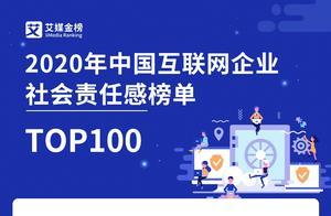 艾媒金榜|2020年中国互联网企业社会责任感榜单TOP100