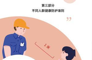 """钟南山最新提醒:""""抗疫不能停!""""不同人群应怎样做?"""