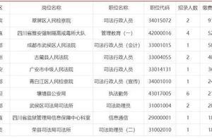 2020下半年四川省考:1.5万人缴费,最热岗位506:1