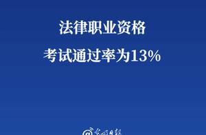 """不愧是""""中国第一考""""!法律职业资格考试通过率仅有13%"""