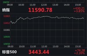 美股三连阳道指收高1.34% 小鹏汽车涨超23%
