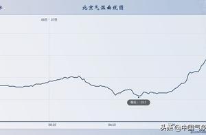 见证历史!北京降至-19.6度,迎来1966年以来最寒冷早晨
