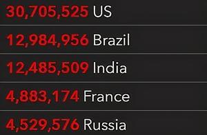 意大利已升至红色疫情防疫区