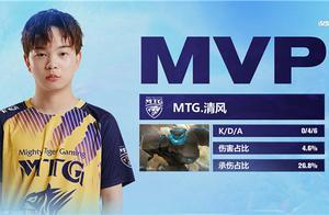 王者荣耀冬冠选拔赛:卫冕冠军QG爆冷,输给K甲大魔王
