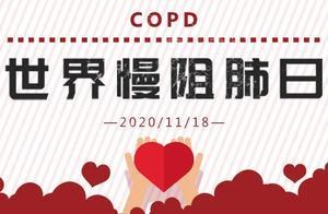 近1亿中国人患有这个病!治疗慢阻肺,用好祛痰药很重要