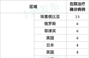 10月22日·上海要闻及抗击肺炎快报