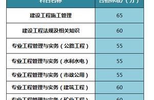 最新消息,江苏2020年二级建造师考试成绩公布