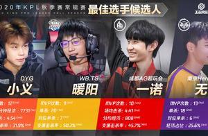 kpl春季赛常规赛mvp候选人公布,两个新人上榜,谁会胜出?