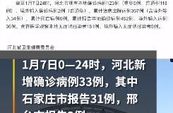 河北新增33例行动轨迹公布:有中学老师确诊,多人曾参加婚宴