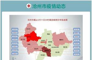 最新!保定、沧州2市确诊病例行程轨迹提示