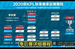 总决赛12月19日落地重庆,eStar和QG赛程太离谱