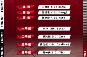 DOTA2:EHOME新赛季阵容名单,锋哥联手原LGD班底