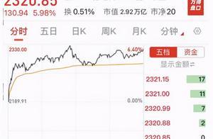 股价超2300元,茅台上涨背后透露出哪些信号?