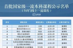 人民日报发布:中国高校717门国家级一流本科线上课程