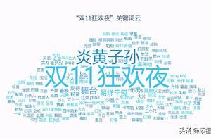 双11晚会大数据:时代峰峻艺人最火,THE9热度不及硬糖少女