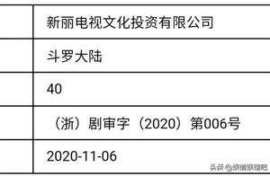 肖战主演的《斗罗大陆》取得了发行许可证,所以是真的要来了么?