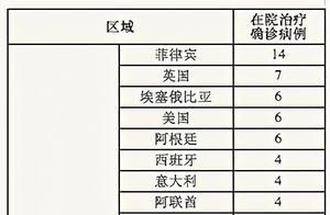 11月4日·上海要闻及抗击肺炎快报